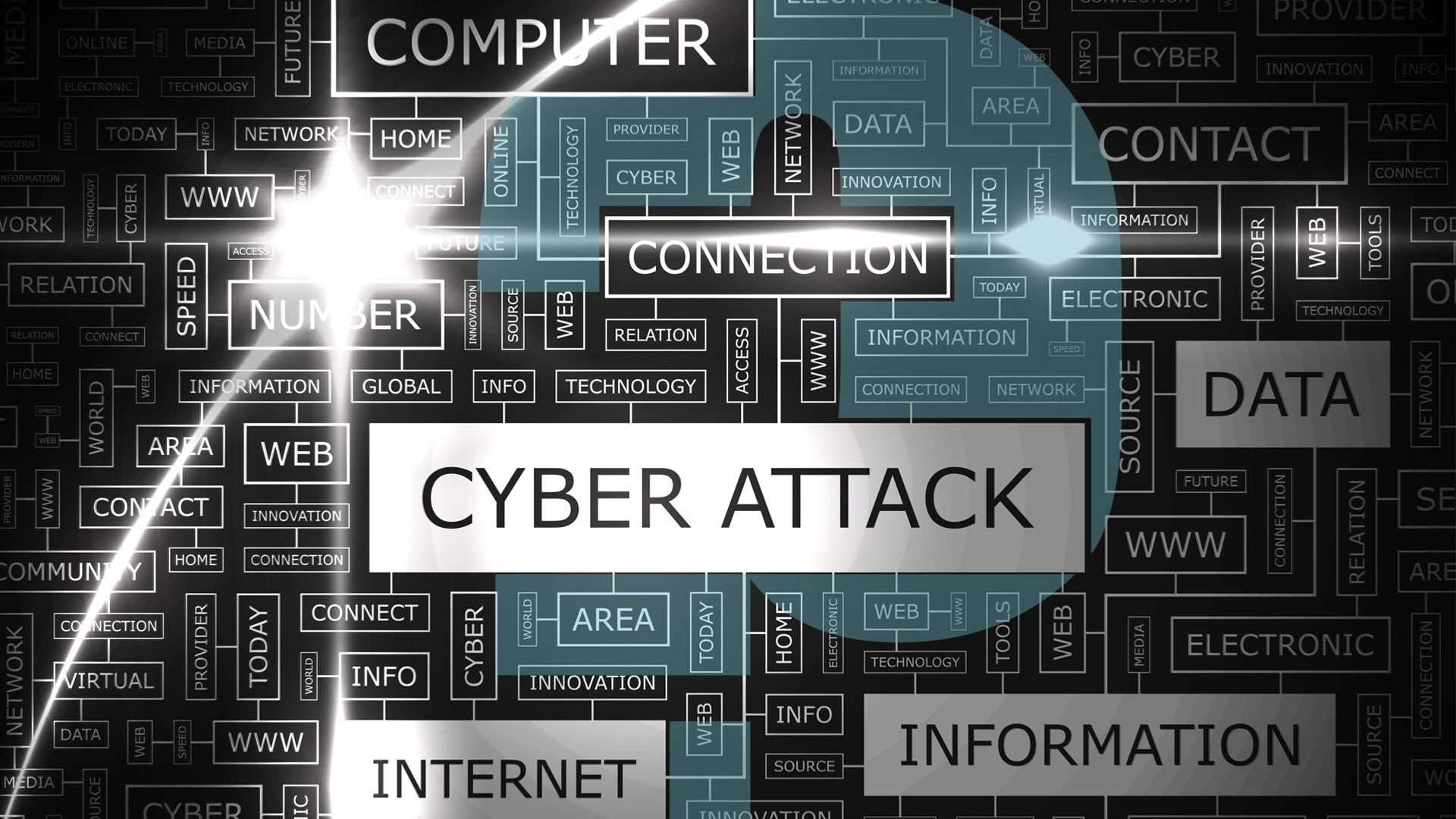 Apkomindo Produk Ukm Bumn Dat Edwina Bali Orange Slip On Tips Menangkal Serangan Siber